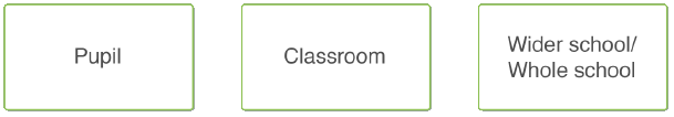 pupil-class-school-4000-609